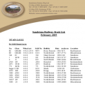 The Sandstone Railway Stock List has been updated